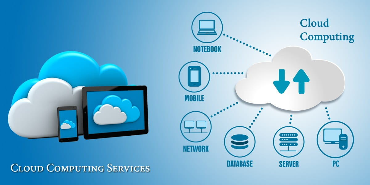 Benefits of cloud computing services