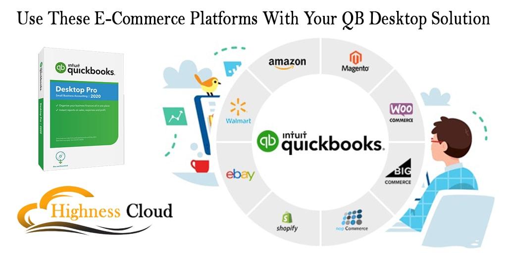 Cloud hosting for e-commerce application