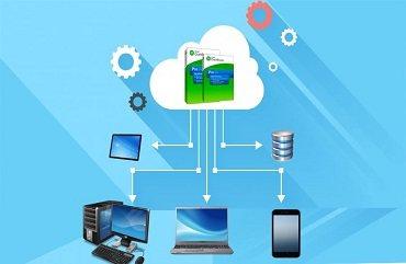 Best Quickbooks hosting Services